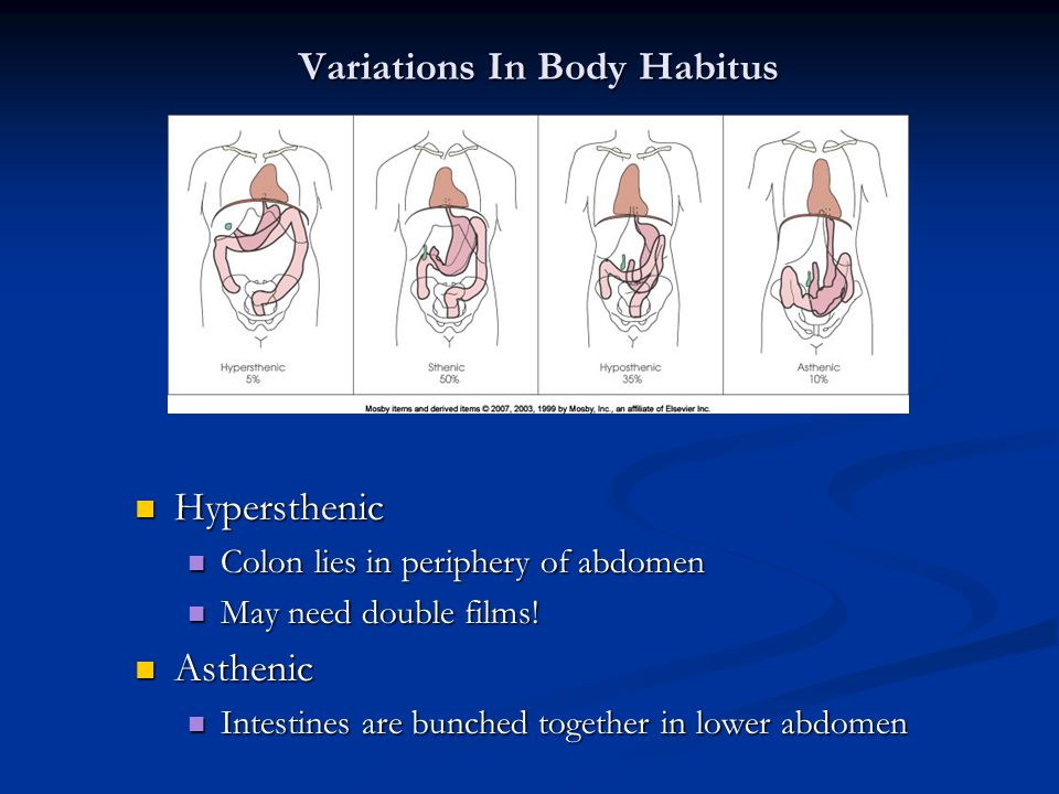 Variations In Body Habitus Hypersthenic Hypersthenic Colon lies in periphery of abdomen Colon lies in periphery of abdomen May need double films.