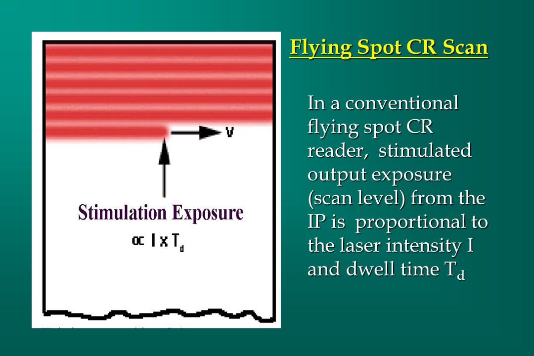 Flying Spot CR Scan In a conventional flying spot CR reader, stimulated output exposure (scan level) from the IP is proportional to the laser intensit