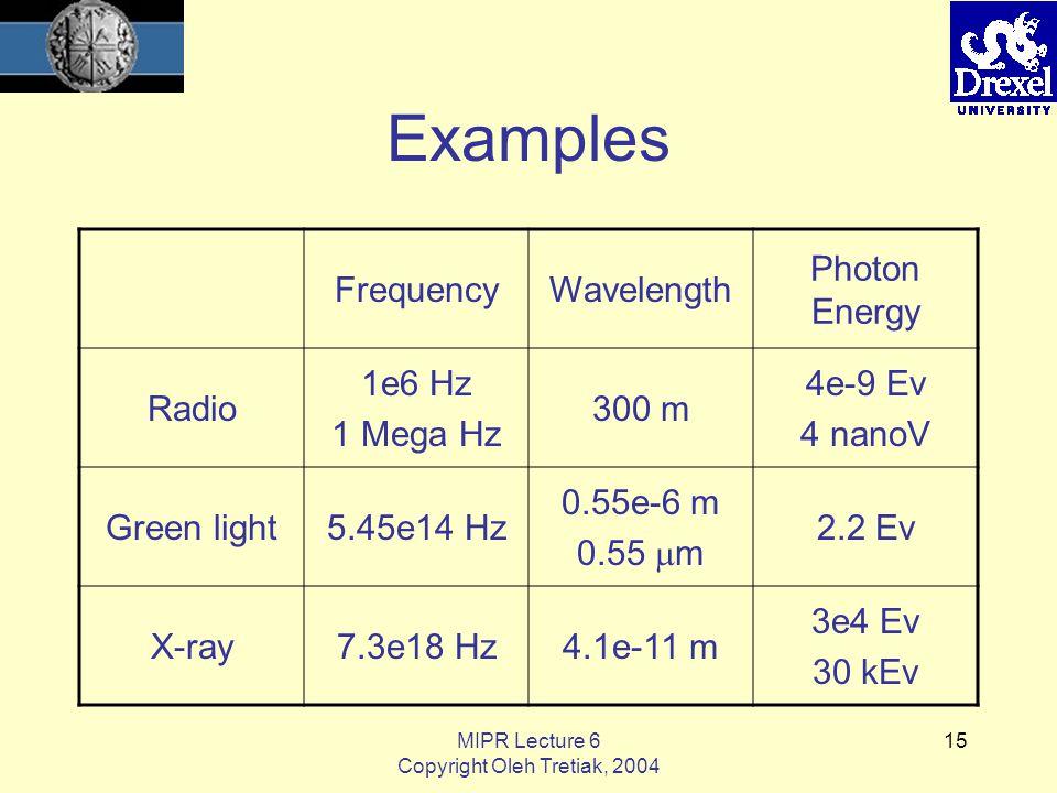 MIPR Lecture 6 Copyright Oleh Tretiak, 2004 15 Examples FrequencyWavelength Photon Energy Radio 1e6 Hz 1 Mega Hz 300 m 4e-9 Ev 4 nanoV Green light5.45e14 Hz 0.55e-6 m 0.55  m 2.2 Ev X-ray7.3e18 Hz4.1e-11 m 3e4 Ev 30 kEv