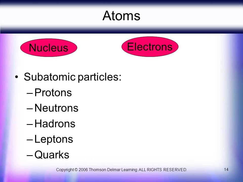 Copyright © 2006 Thomson Delmar Learning. ALL RIGHTS RESERVED. 14 Atoms Subatomic particles: –Protons –Neutrons –Hadrons –Leptons –Quarks Nucleus Elec
