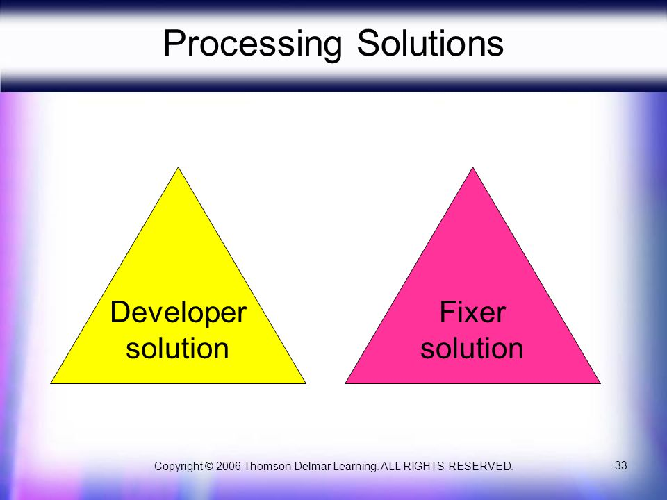 Copyright © 2006 Thomson Delmar Learning. ALL RIGHTS RESERVED. 33 Processing Solutions Developer solution Fixer solution