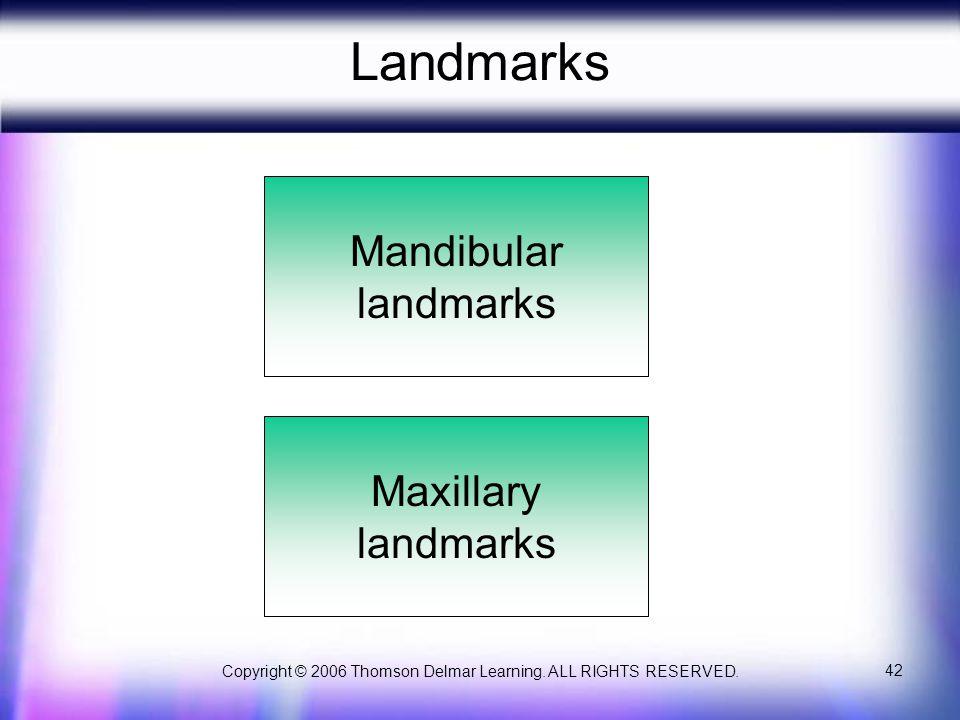 Copyright © 2006 Thomson Delmar Learning. ALL RIGHTS RESERVED. 42 Landmarks Mandibular landmarks Maxillary landmarks