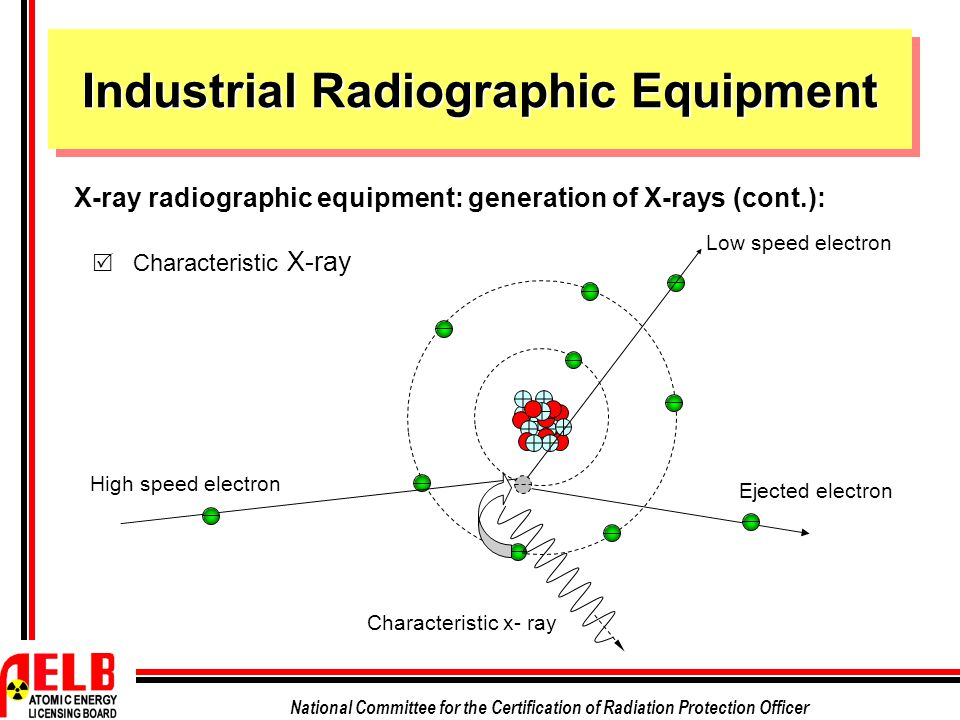 National Committee for the Certification of Radiation Protection Officer Industrial Radiographic Equipment X-ray radiographic equipment: generation of