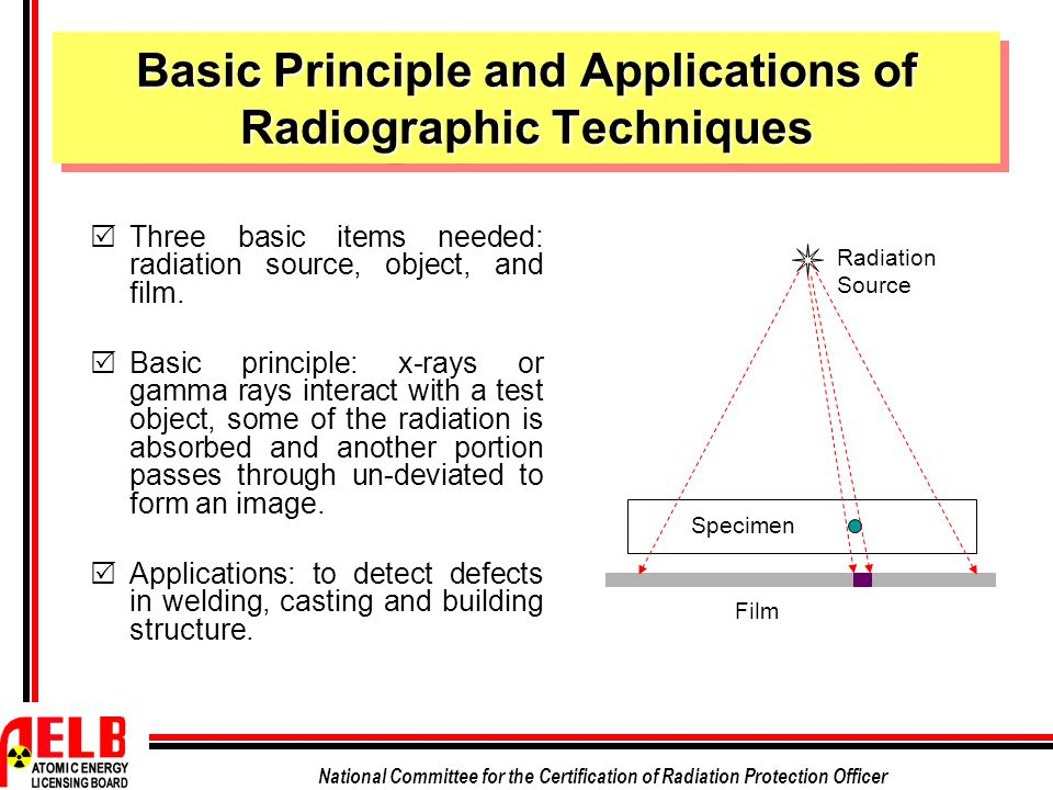 National Committee for the Certification of Radiation Protection Officer Basic Principle and Applications of Radiographic Techniques  Three basic ite