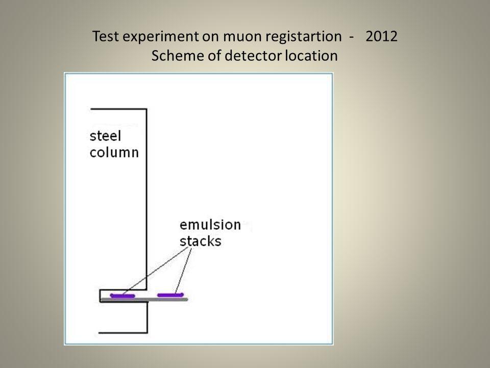 Test experiment on muon registartion - 2012 Scheme of detector location