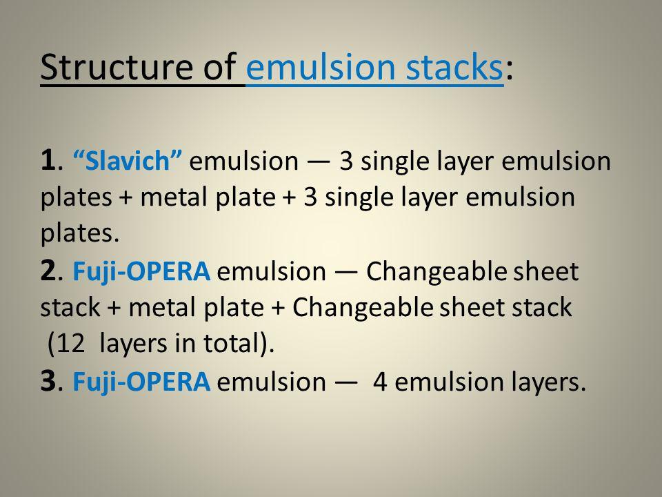 "Structure of emulsion stacks: 1. ""Slavich"" emulsion ― 3 single layer emulsion plates + metal plate + 3 single layer emulsion plates. 2. Fuji-OPERA emu"