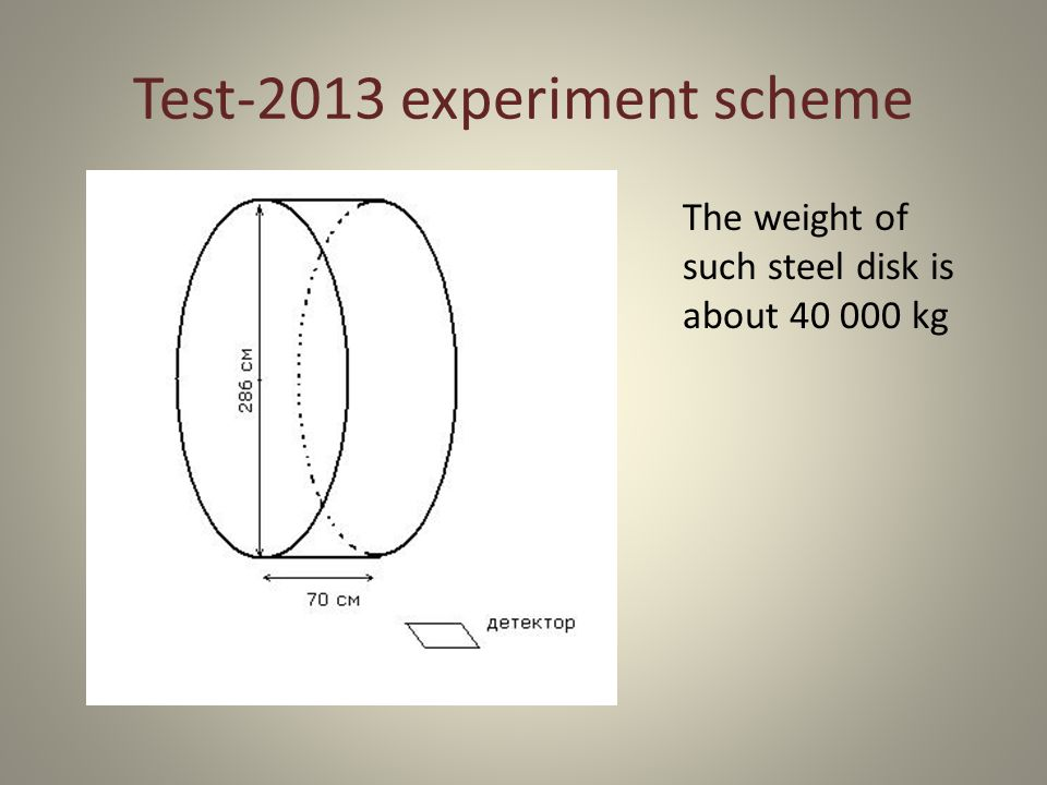 Test-2013 experiment scheme The weight of such steel disk is about 40 000 kg