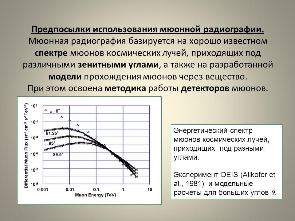 Предпосылки использования мюонной радиографии. Мюонная радиография базируется на хорошо известном спектре мюонов космических лучей, приходящих под раз