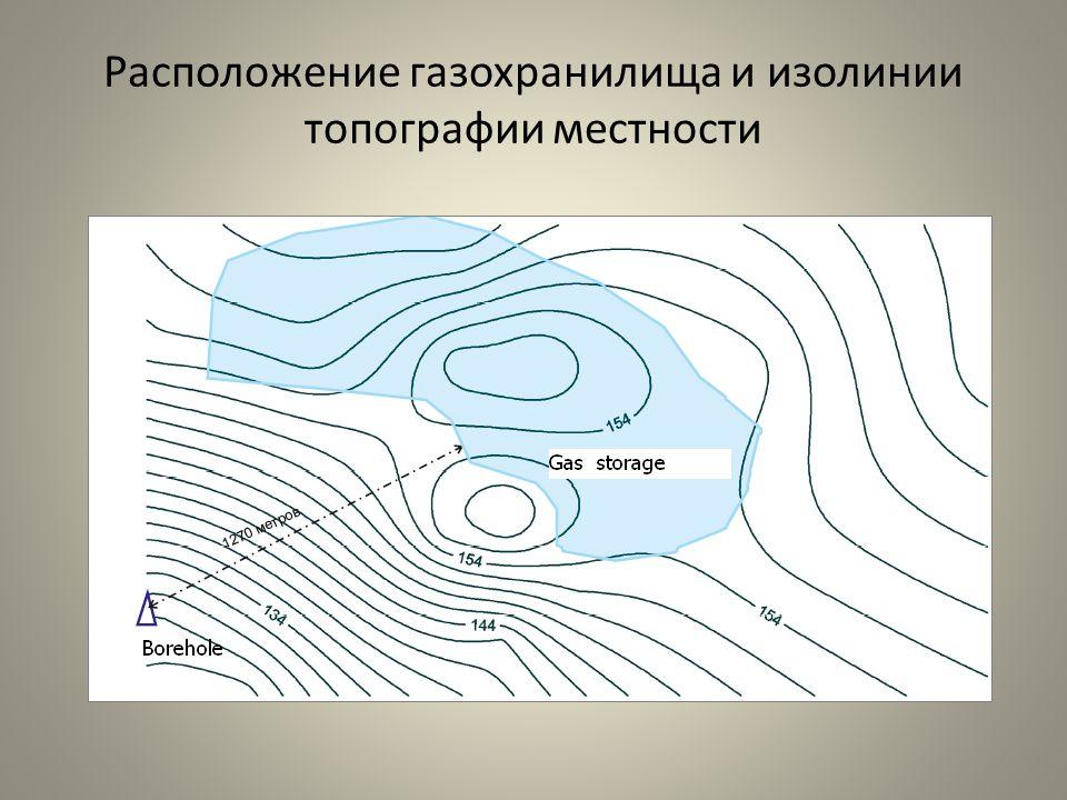 Расположение газохранилища и изолинии топографии местности