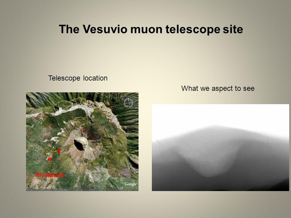 * Rivelatore The Vesuvio muon telescope site Telescope location What we aspect to see