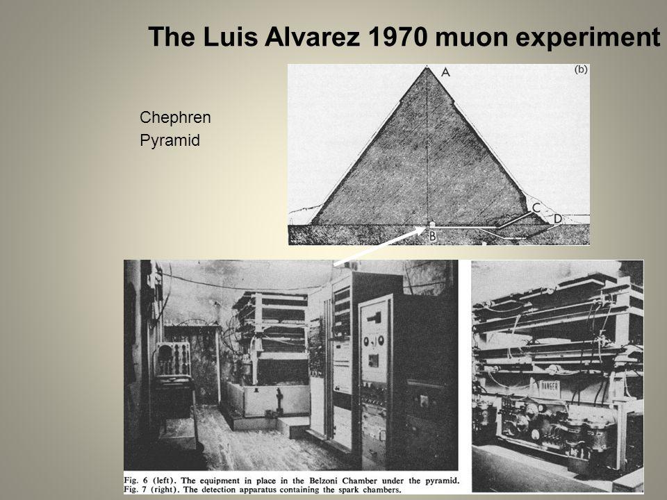 The Luis Alvarez 1970 muon experiment Chephren Pyramid