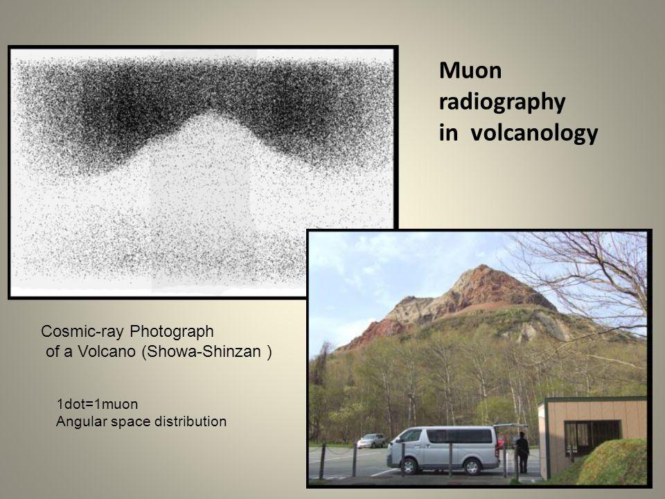 Cosmic-ray Photograph of a Volcano (Showa-Shinzan ) 1dot=1muon Angular space distribution Muon radiography in volcanology