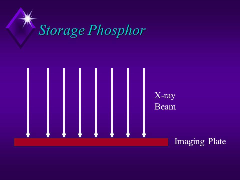 Storage Phosphor X-ray Beam Imaging Plate