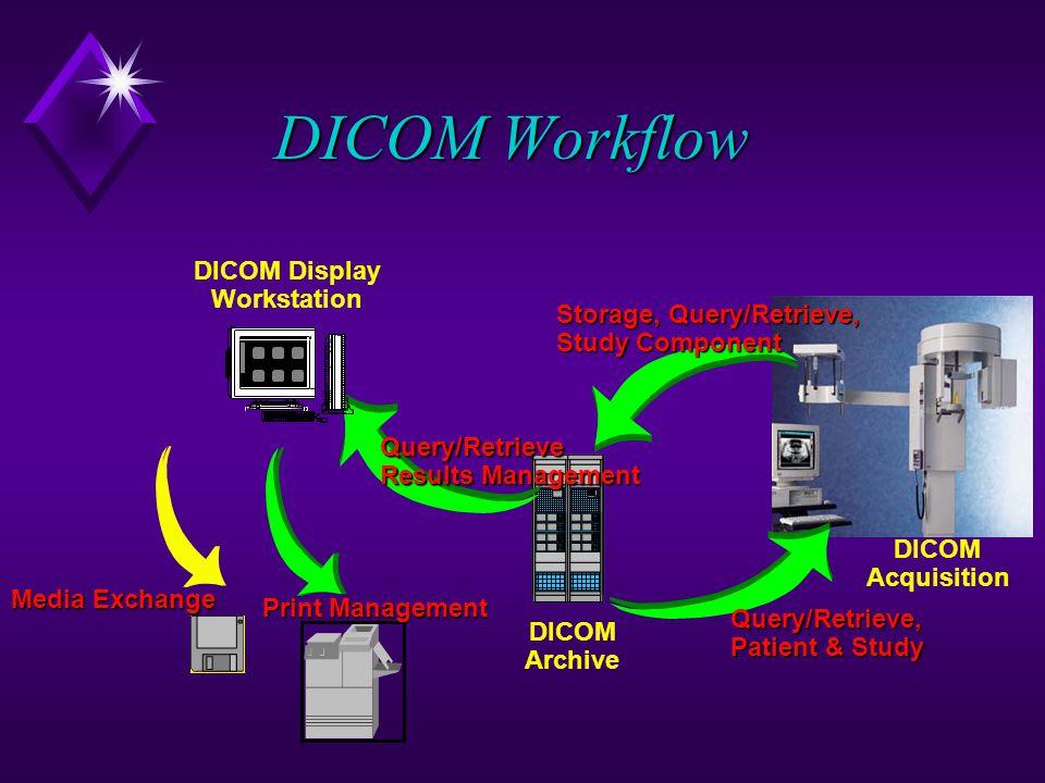 DICOM Workflow DICOM Archive Storage, Query/Retrieve, Study Component Query/Retrieve, Patient & Study Query/Retrieve Results Management Print Manageme