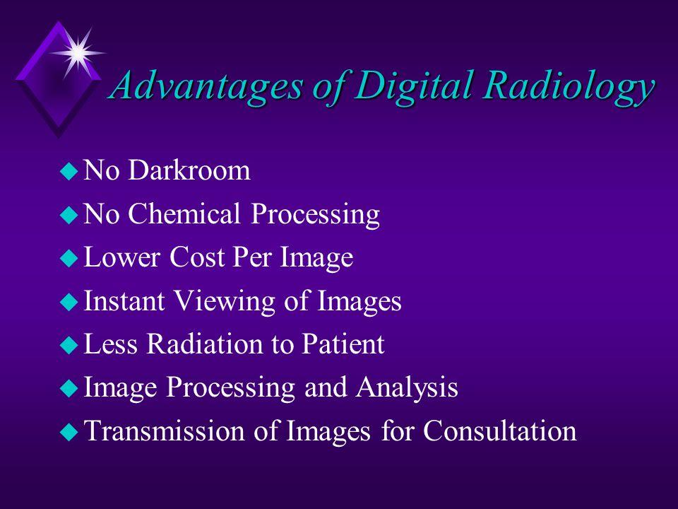 CCD/CMOS-based Sensor X-ray Beam Scintillator Fiber Optics CCD