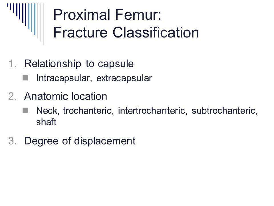 Proximal Femur: Fracture Classification  Relationship to capsule Intracapsular, extracapsular  Anatomic location Neck, trochanteric, intertrochanteric, subtrochanteric, shaft  Degree of displacement