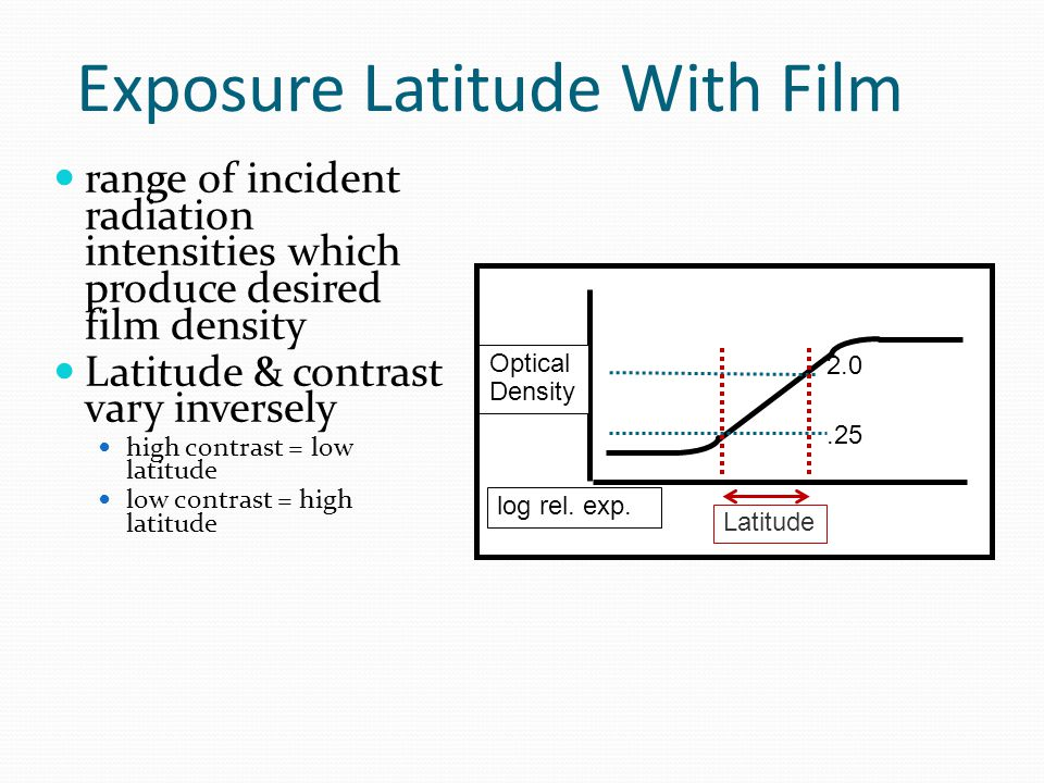 Speed Film Measure of sensitivity to light Faster speed means less light (or radiation) required to achieve same image density (darkness) Image produced with less radiation Increased quantum mottle (noise) at same density Digital No fixed speed (Sprawls) Can produce images with good contrast over wide range of receptor exposure Receptor exposure dictates image noise