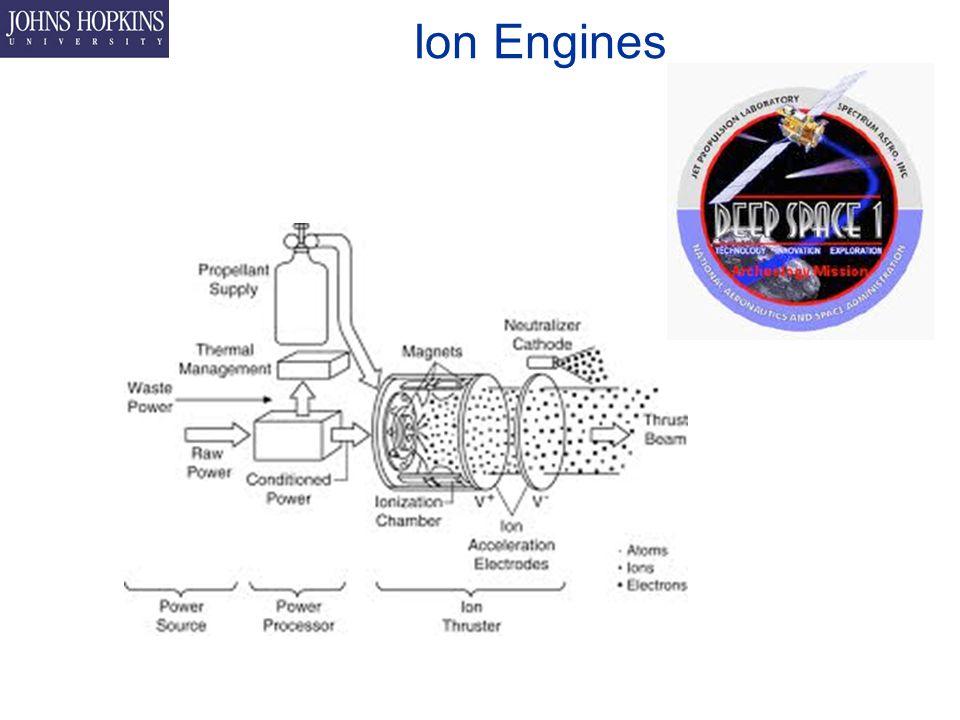 Ion Engines