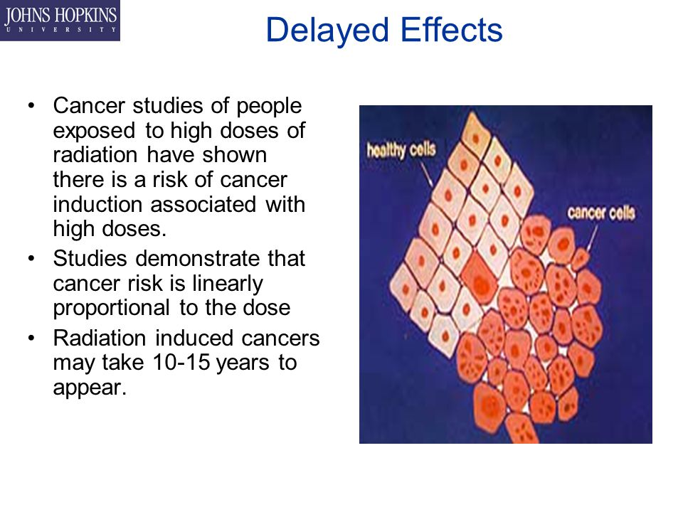 Delayed Effects Cancer studies of people exposed to high doses of radiation have shown there is a risk of cancer induction associated with high doses.
