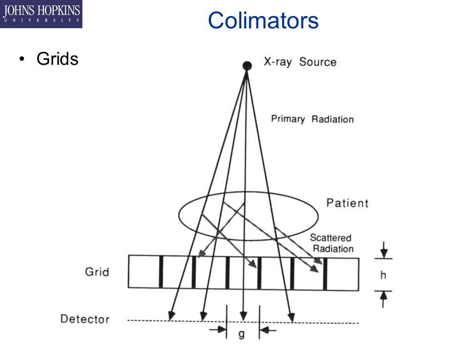 Colimators Grids