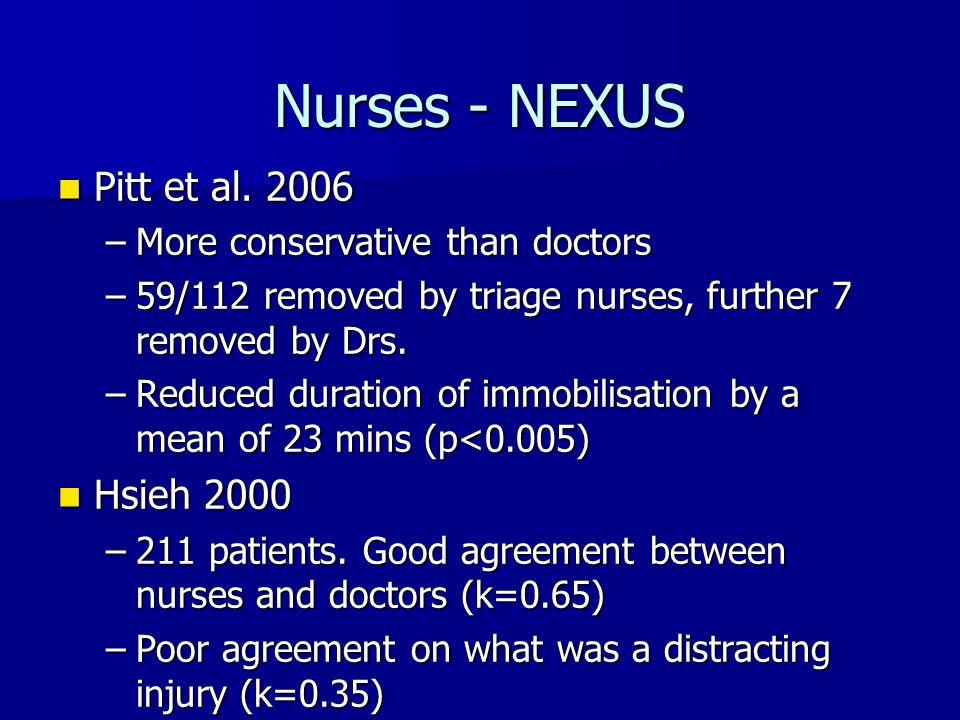 Nurses - NEXUS Pitt et al. 2006 Pitt et al. 2006 –More conservative than doctors –59/112 removed by triage nurses, further 7 removed by Drs. –Reduced
