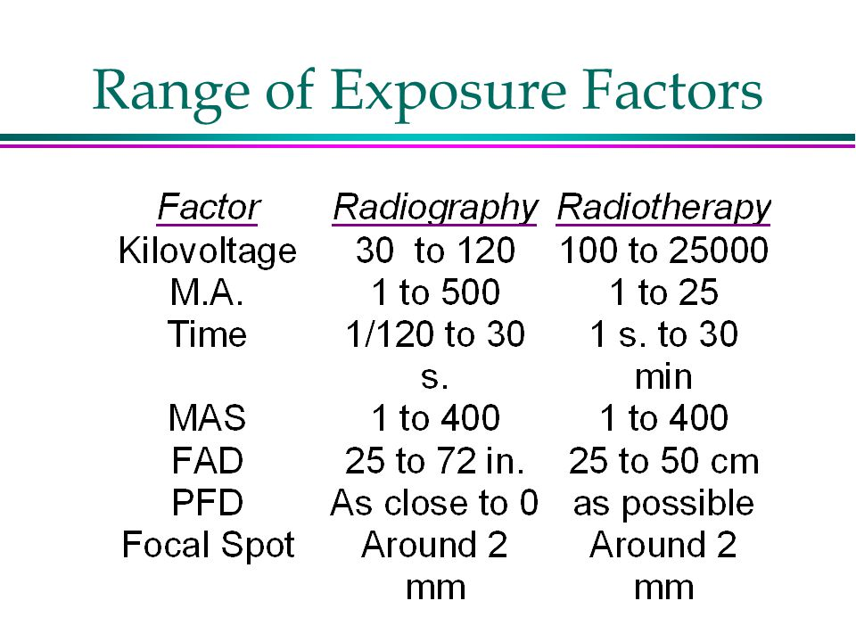 Range of Exposure Factors