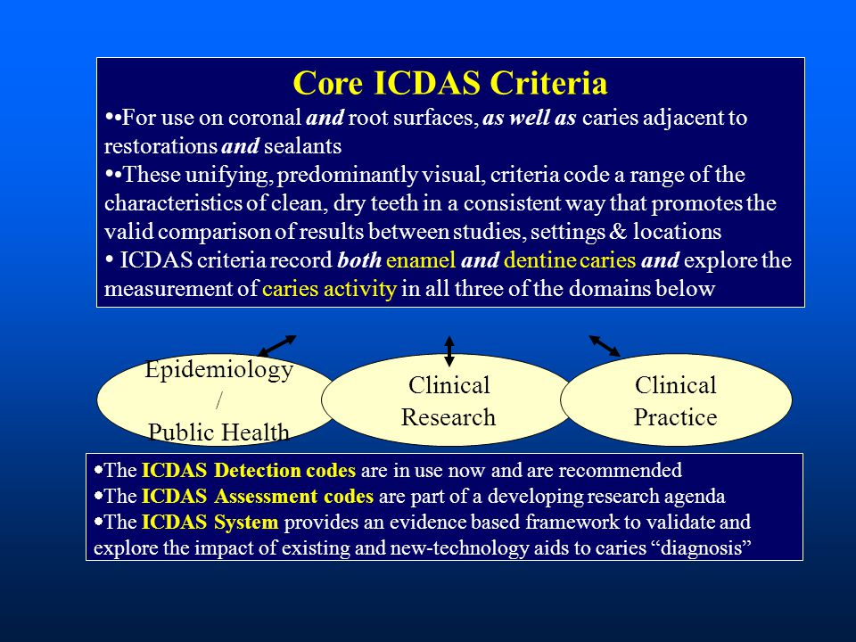 Core ICDAS Criteria For use on coronal and root surfaces, as well as caries adjacent to restorations and sealants These unifying, predominantly visual, criteria code a range of the characteristics of clean, dry teeth in a consistent way that promotes the valid comparison of results between studies, settings & locations ICDAS criteria record both enamel and dentine caries and explore the measurement of caries activity in all three of the domains below Epidemiology / Public Health Clinical Research Clinical Practice  The ICDAS Detection codes are in use now and are recommended  The ICDAS Assessment codes are part of a developing research agenda  The ICDAS System provides an evidence based framework to validate and explore the impact of existing and new-technology aids to caries diagnosis