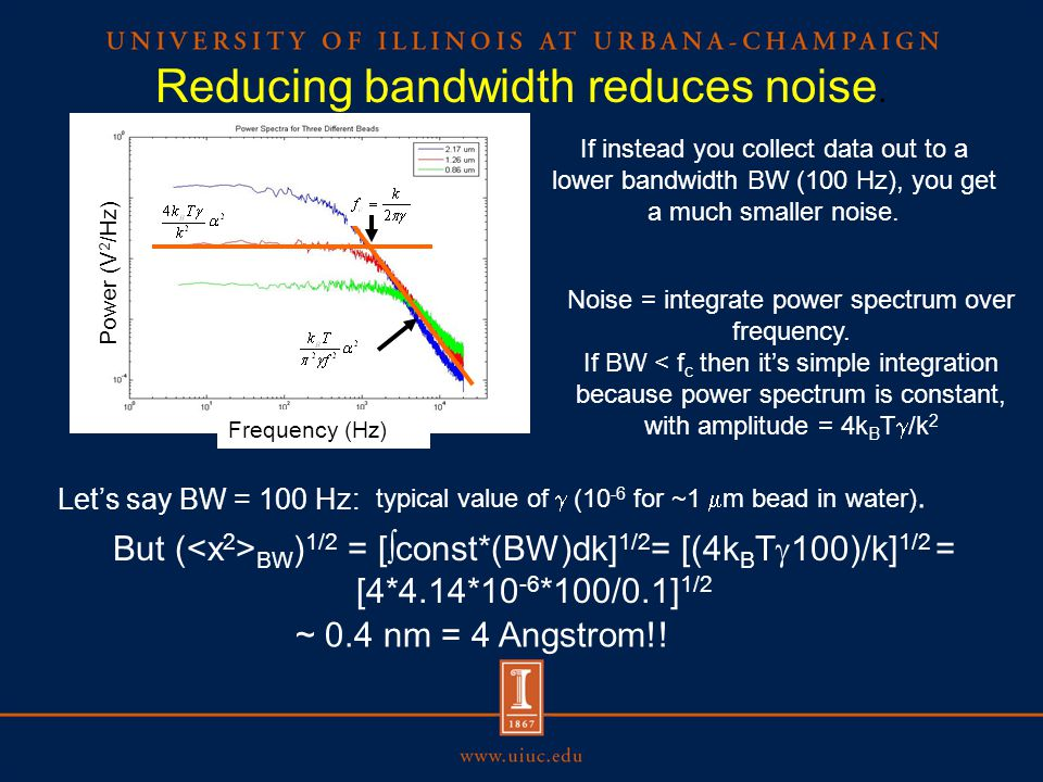 Reducing bandwidth reduces noise.