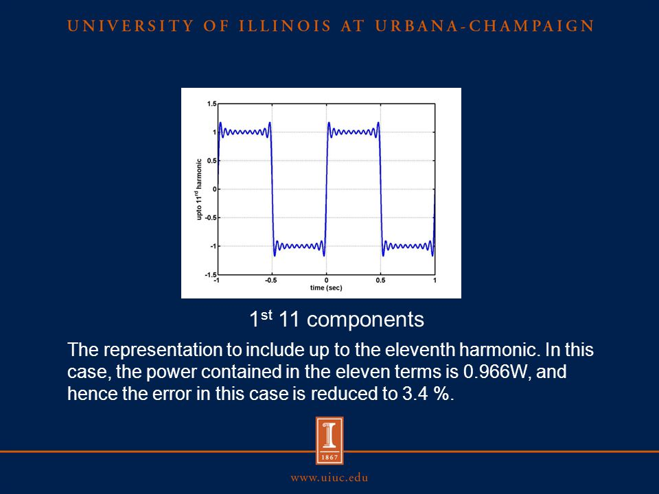 1 st 11 components The representation to include up to the eleventh harmonic.