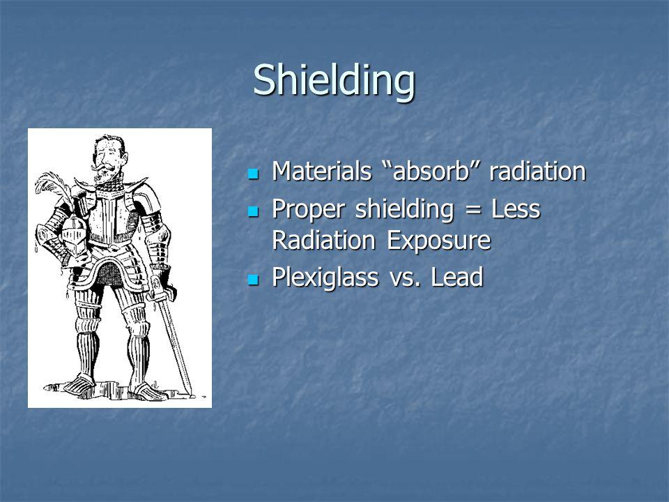 Shielding Materials absorb radiation Materials absorb radiation Proper shielding = Less Radiation Exposure Proper shielding = Less Radiation Exposure Plexiglass vs.