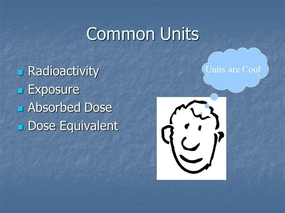 Common Units Radioactivity Radioactivity Exposure Exposure Absorbed Dose Absorbed Dose Dose Equivalent Dose Equivalent Units are Cool