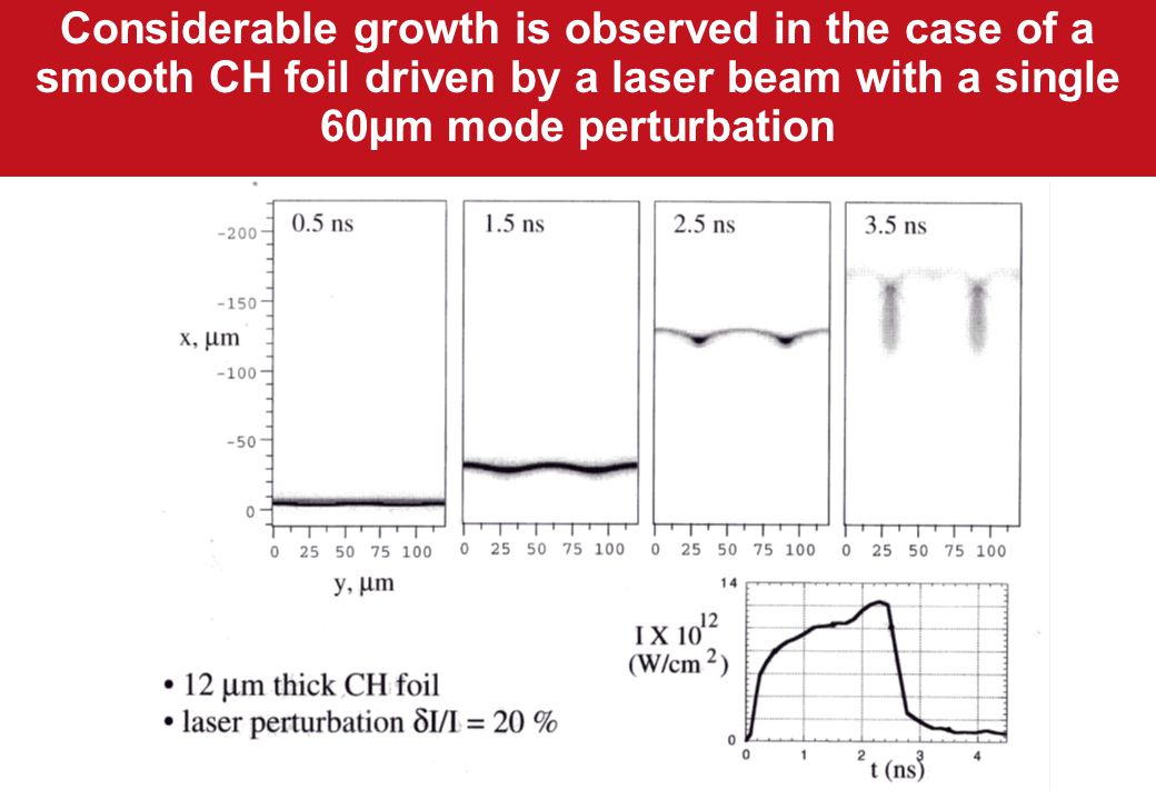 Considerable growth is observed in the case of a smooth CH foil driven by a laser beam with a single 60µm mode perturbation