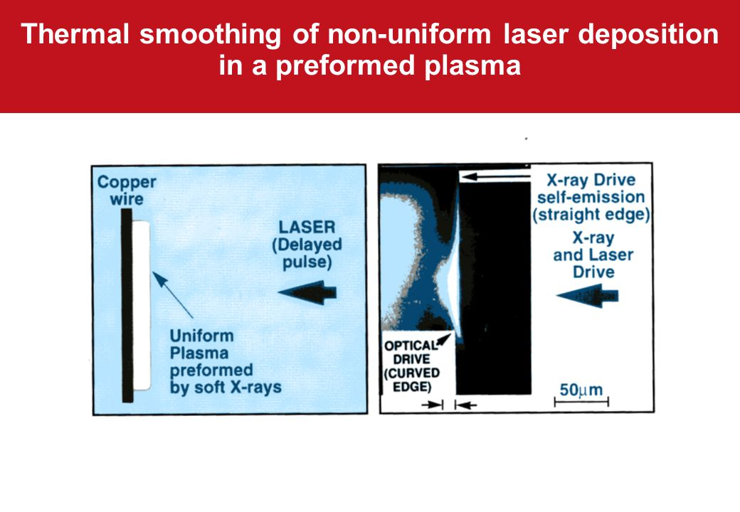 Thermal smoothing of non-uniform laser deposition in a preformed plasma