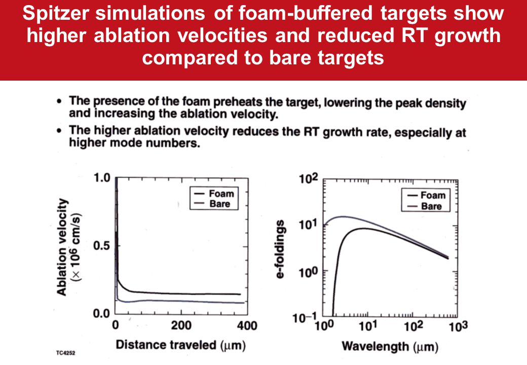 Spitzer simulations of foam-buffered targets show higher ablation velocities and reduced RT growth compared to bare targets
