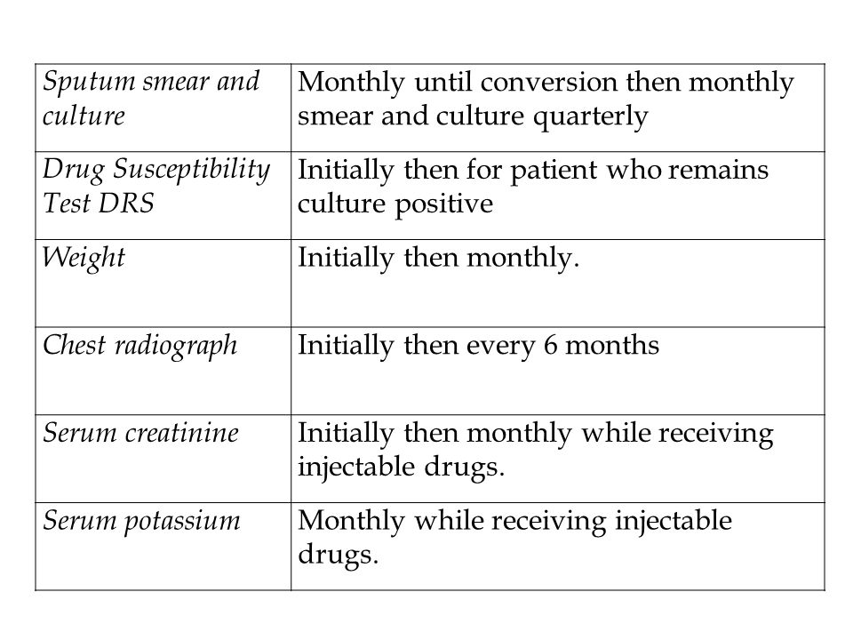 Sputum smear and culture Monthly until conversion then monthly smear and culture quarterly Drug Susceptibility Test DRS Initially then for patient who remains culture positive Weight Initially then monthly.