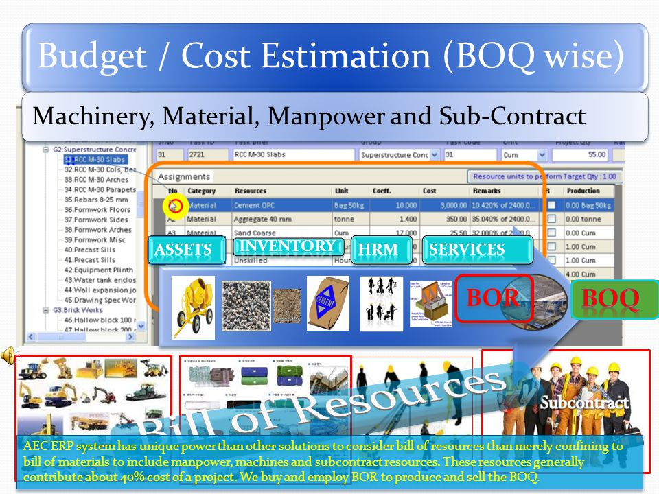 Budget / Cost Estimation (BOQ wise) Machinery, Material, Manpower and Sub-Contract BOR AEC ERP system has unique power than other solutions to consider bill of resources than merely confining to bill of materials to include manpower, machines and subcontract resources.