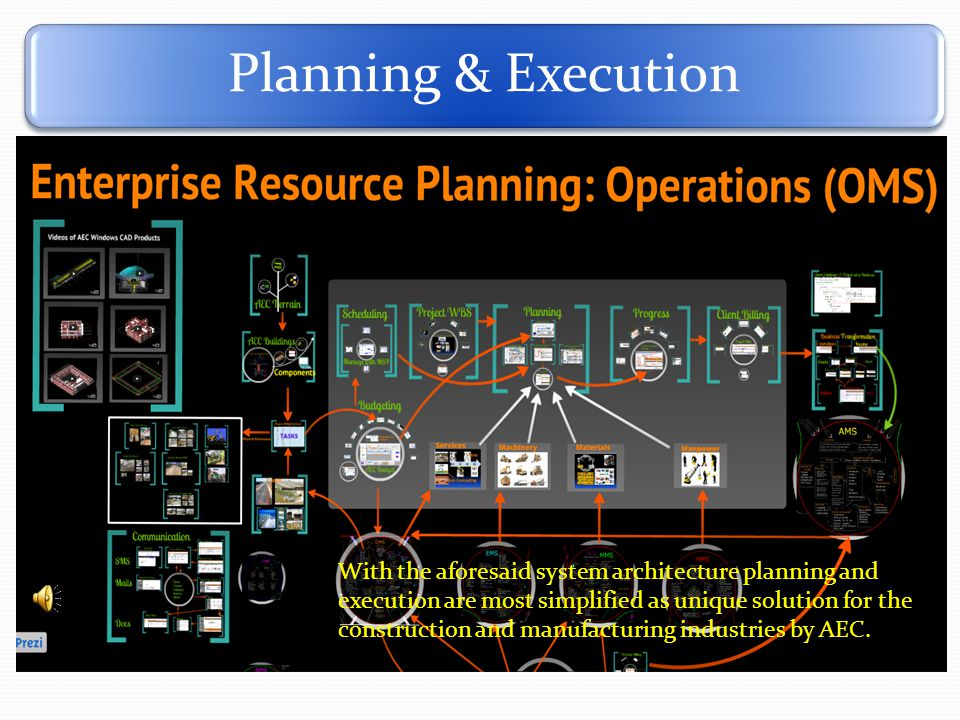 Planning & Execution With the aforesaid system architecture planning and execution are most simplified as unique solution for the construction and manufacturing industries by AEC.