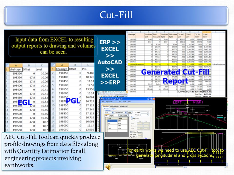 Cut-Fill AEC Cut-Fill Tool can quickly produce profile drawings from data files along with Quantity Estimation for all engineering projects involving earthworks.