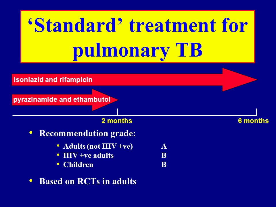'Standard' treatment for pulmonary TB Recommendation grade: Adults (not HIV +ve) A HIV +ve adults B Children B Based on RCTs in adults 6 months 2 months isoniazid and rifampicin pyrazinamide and ethambutol