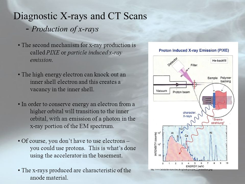 Diagnostic X-rays and CT Scans - The characteristic x-ray spectrum http://www.msm.cam.ac.uk/doitpoms/tlplib/xray- diffraction/images/spectra.gif The total spectrum is the sum of the contributions due to Bremmstrahlung and PIXE.