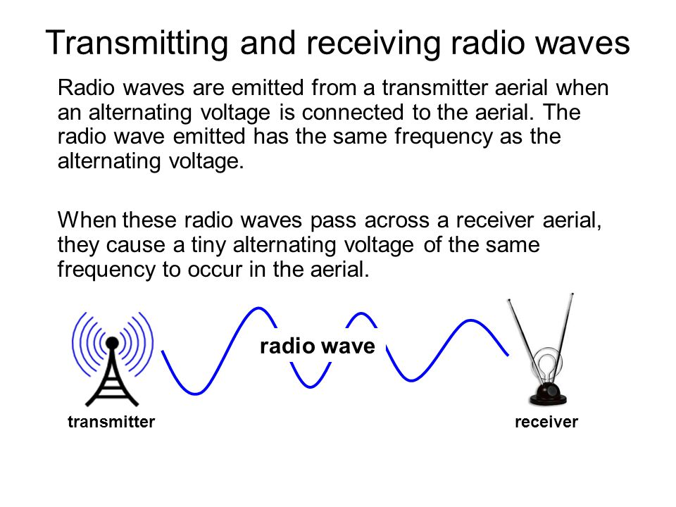 receiver Transmitting and receiving radio waves Radio waves are emitted from a transmitter aerial when an alternating voltage is connected to the aeri