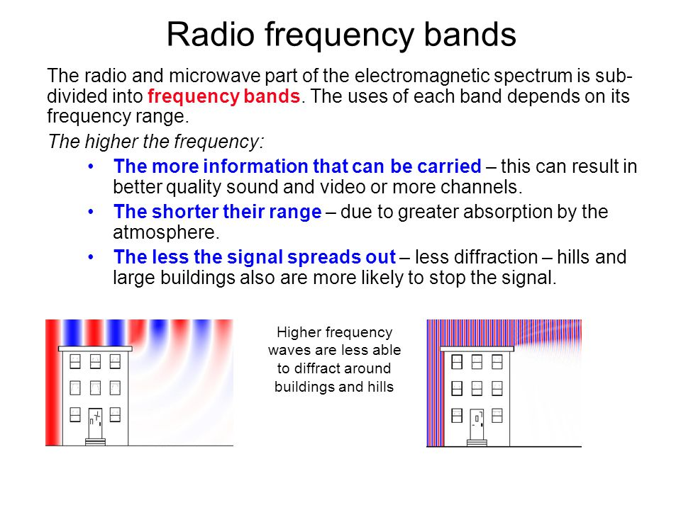 Radio frequency bands The radio and microwave part of the electromagnetic spectrum is sub- divided into frequency bands. The uses of each band depends