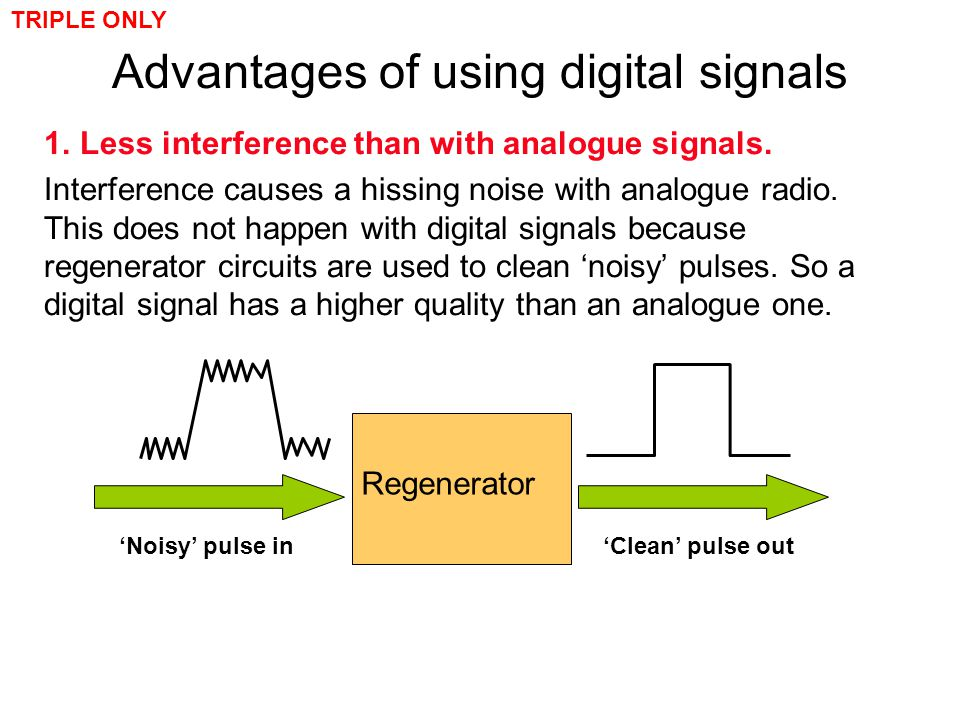 Advantages of using digital signals 1.Less interference than with analogue signals.