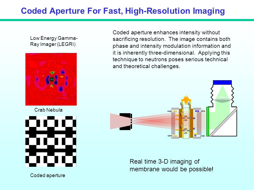 Coded Aperture For Fast, High-Resolution Imaging Crab Nebula Coded aperture Low Energy Gamma- Ray Imager (LEGRI) Coded aperture enhances intensity without sacrificing resolution.