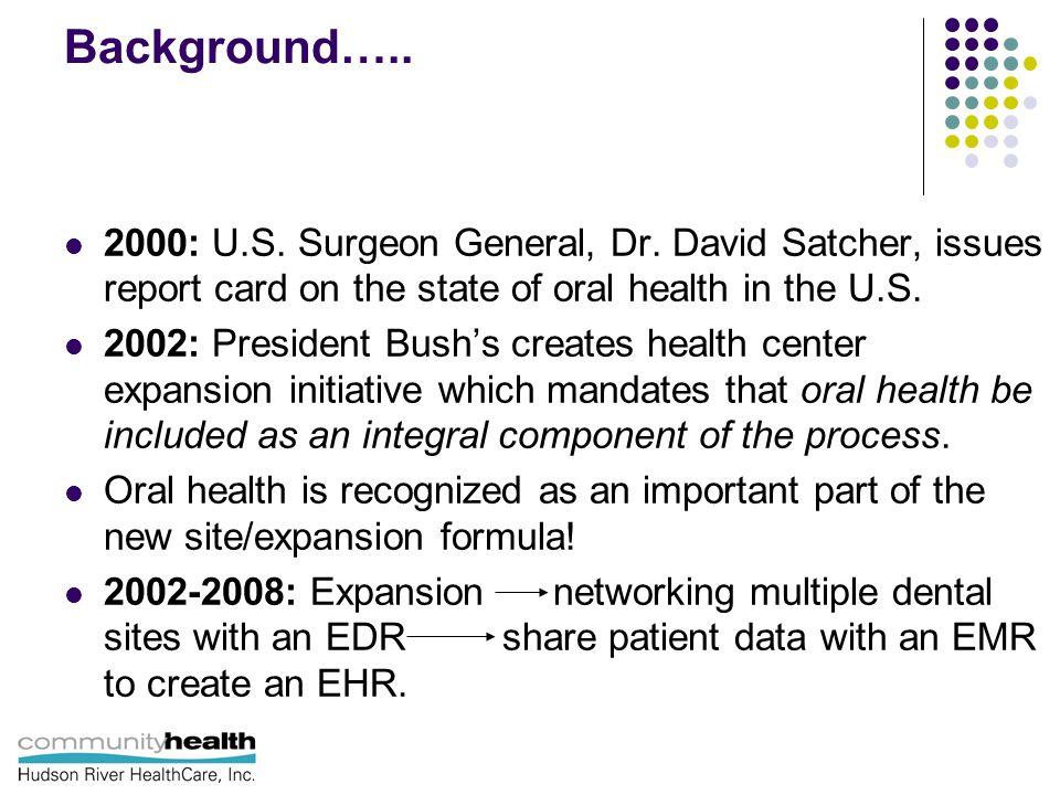 Background….. 2000: U.S. Surgeon General, Dr.