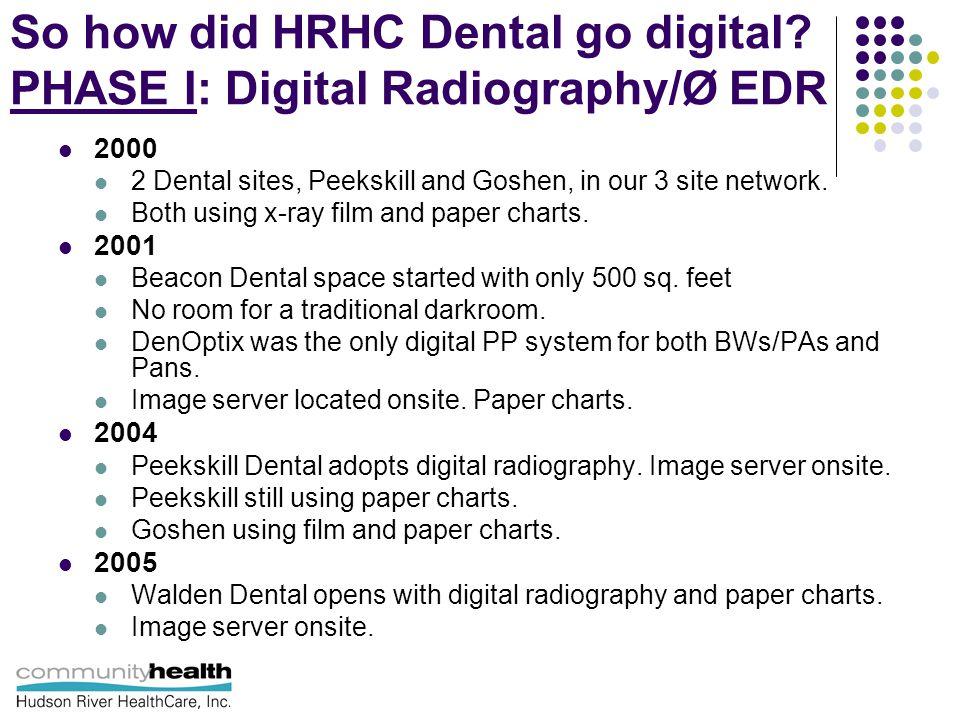 So how did HRHC Dental go digital.