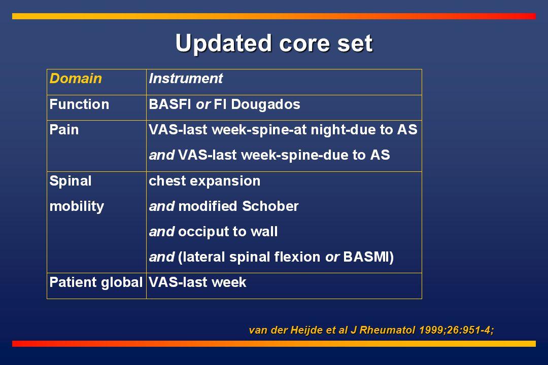 Updated core set van der Heijde et al J Rheumatol 1999;26:951-4;