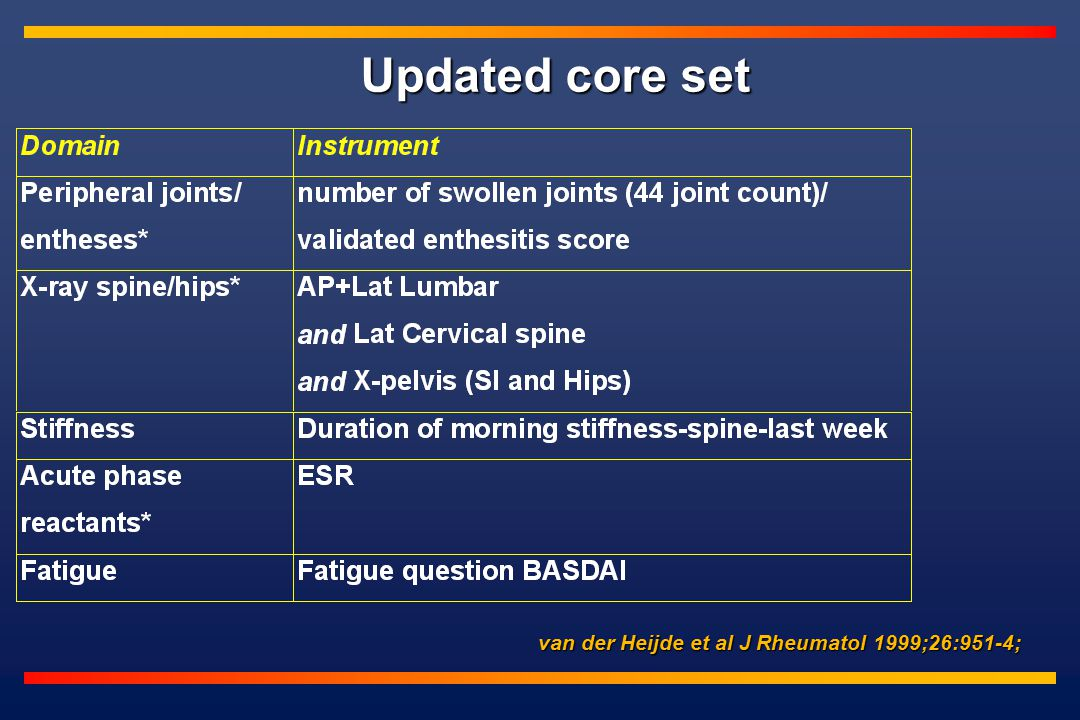 Updated core set van der Heijde et al J Rheumatol 1999;26:951-4;