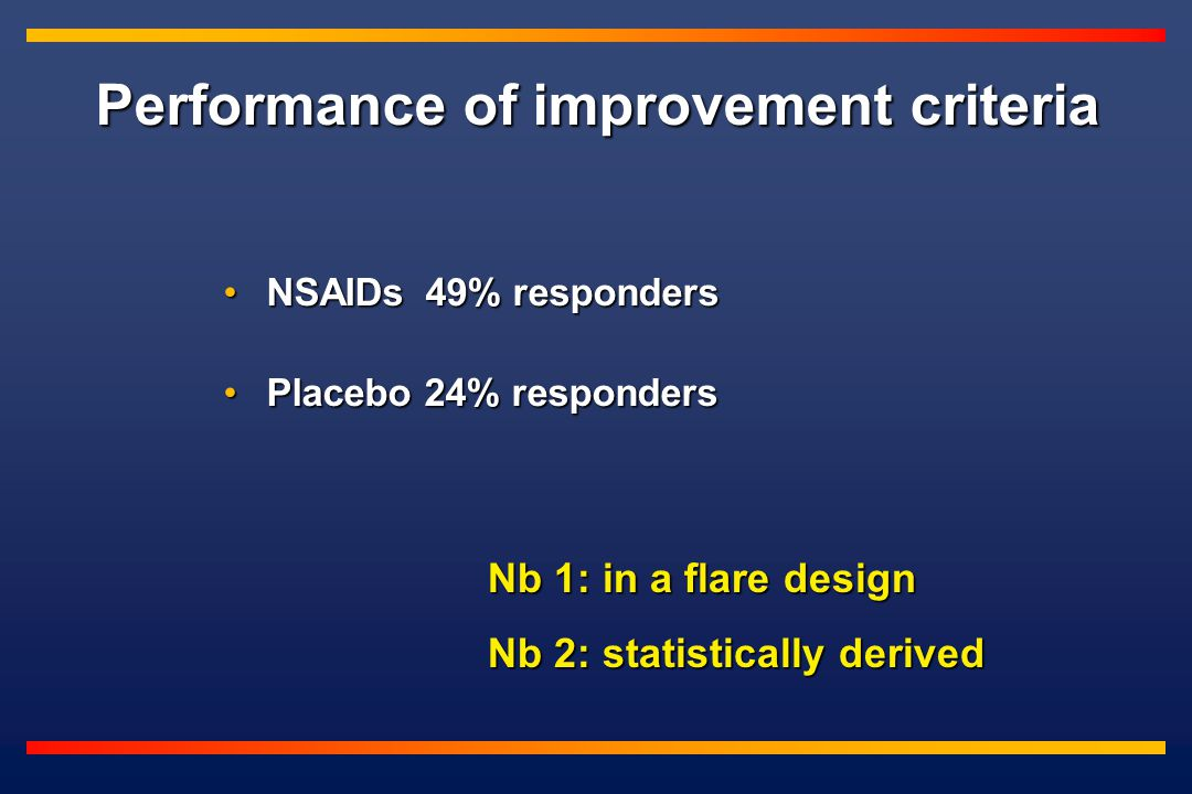 Performance of improvement criteria NSAIDs 49% respondersNSAIDs 49% responders Placebo 24% respondersPlacebo 24% responders Nb 1: in a flare design Nb 2: statistically derived