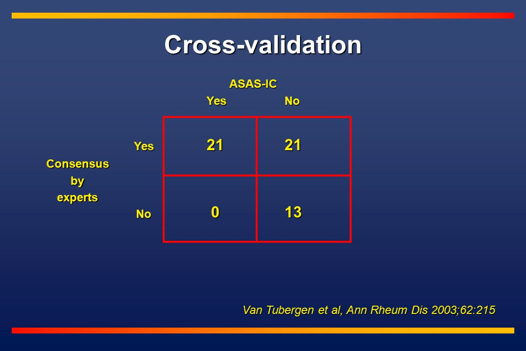 Cross-validation ASAS-IC YesNo Consensusbyexperts YesNo 2121 013 013